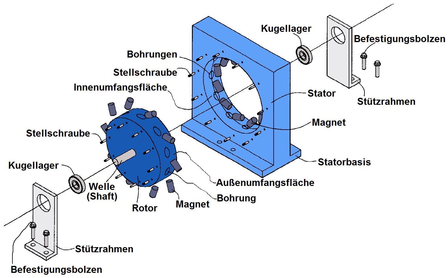 Magnetmotor Neue Offizielle Seite - Neue Anleitung 2017 - Freie ...