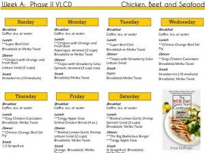 Hcg diet meal plans phase 2