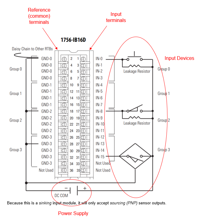 How To Wire A Proximity Sensor To A Plc Rockwell Automation Sensor Ladder Logic