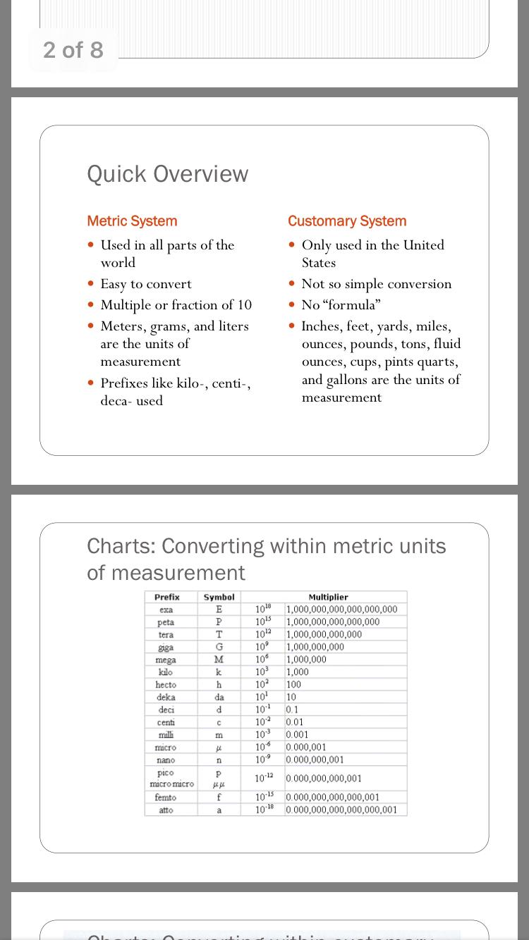 Metric Vs Customary Teaching math, Math, Metric