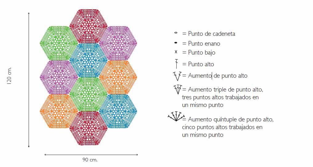 Hexágonos a color... y pisa con garbo | Trapillo | Pinterest | Pisa ...