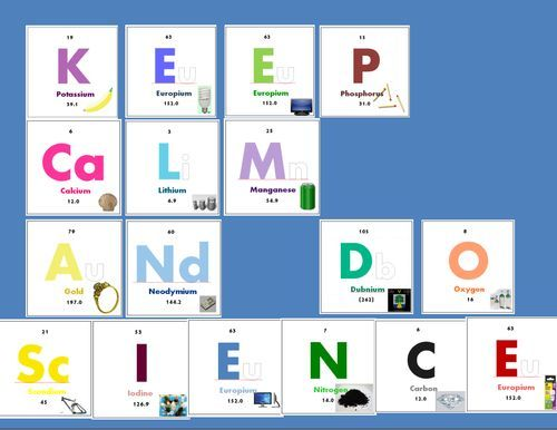 metodo cientifico pasos para niños - Buscar con Google Quimica - new periodic table w atomic number