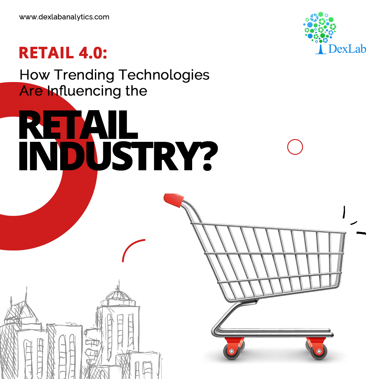 Retail 4 0 How Trending Technologies Are Influencing The Retail Industry Technology Trends Technology Emerging Technology