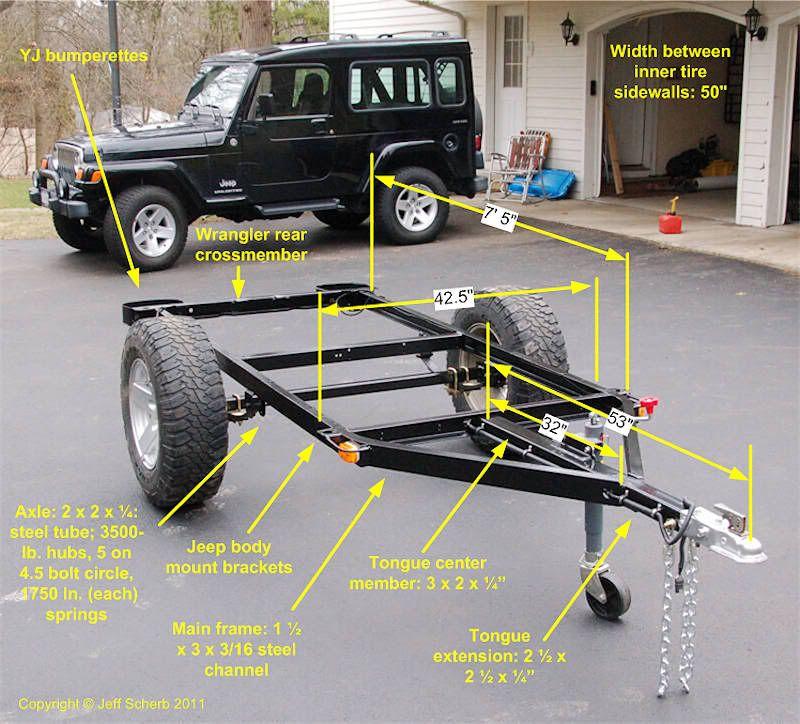 Bolt Together Fiberglass Jeep Tub Trailer Kit Expedition Portal