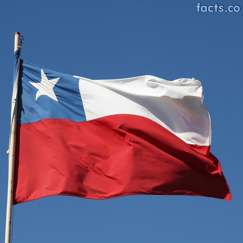Chile Flag Colors Chile Flag Meaning History Bandera De Chile Bandera Chilena Continentes