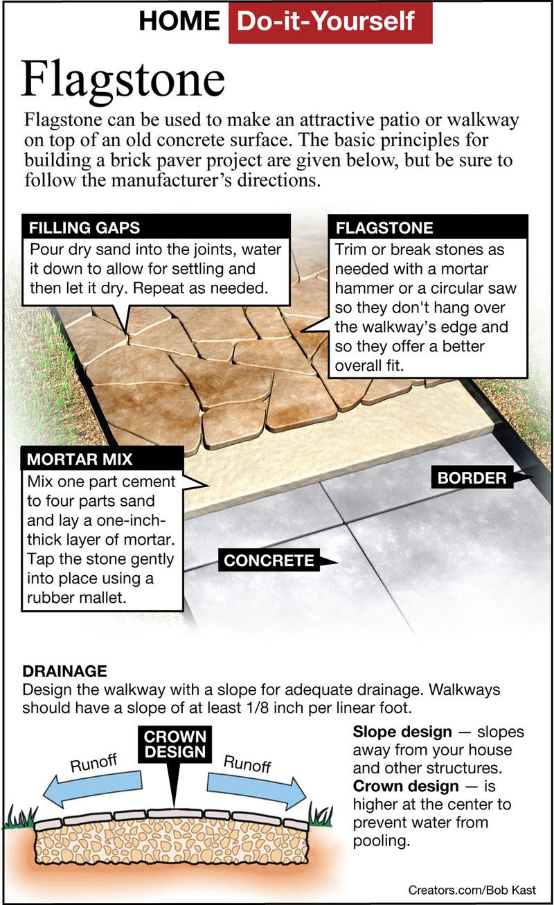 Tips on laying flagstone over existing concrete i 39 m a for How to clean concrete slabs