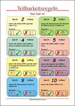 Teilbarkeitsregeln Wissensplakate 4.-5. Klasse | Lernpinnwand ...