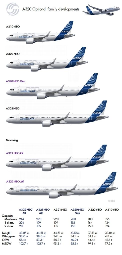 757-200 vs A321 vs 737-900ER runway lenght - PPRuNe Forums