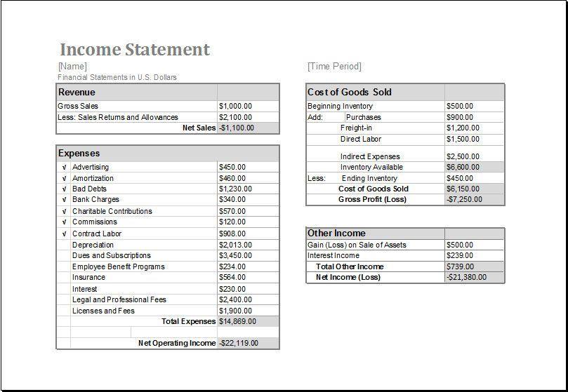 free employee earnings statement template beautiful ms excel in e edit geburtstagskarten zum ausdrucken geburtstagskarte proprietary fund of cash flows