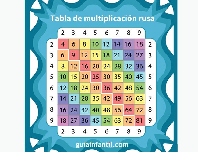 Tabla Rusa Para Enseñar A Multiplicar A Los Niños Aprender Las Tablas De Multiplicar Tablas De Multiplicar Tablas De Multiplicar Juegos