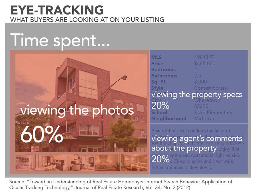 multiple listing service property s descriptions the power of words