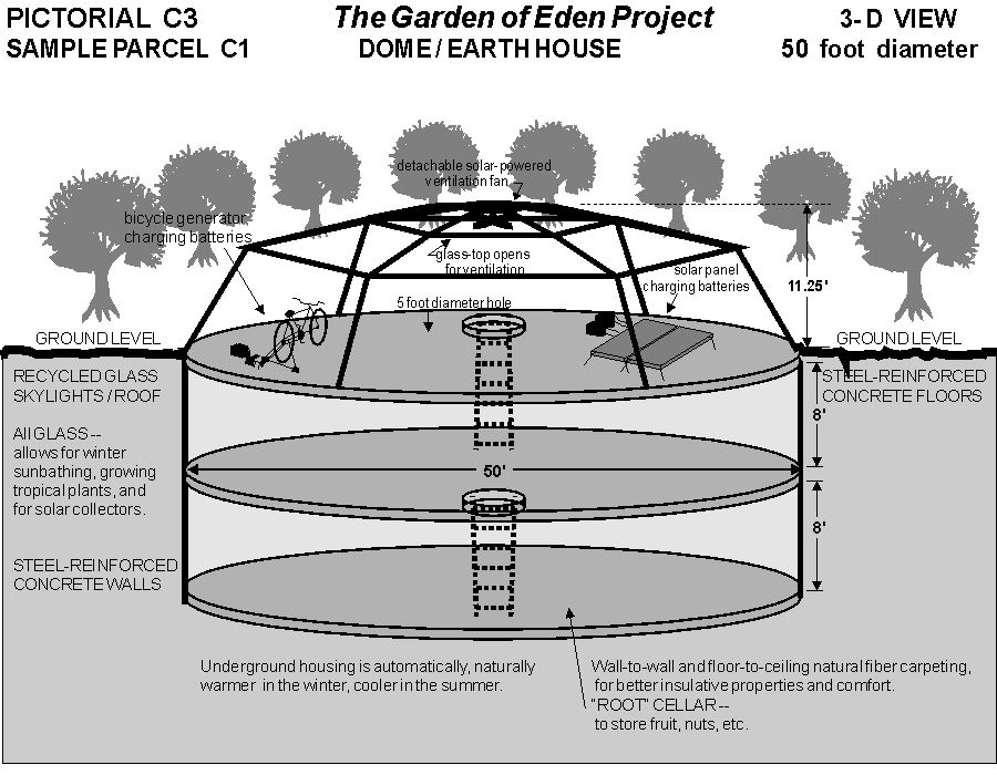 Monolithic Dome Home Plans | Sustainable House Plans Directory U2013 Solar  House Plans, Dome House