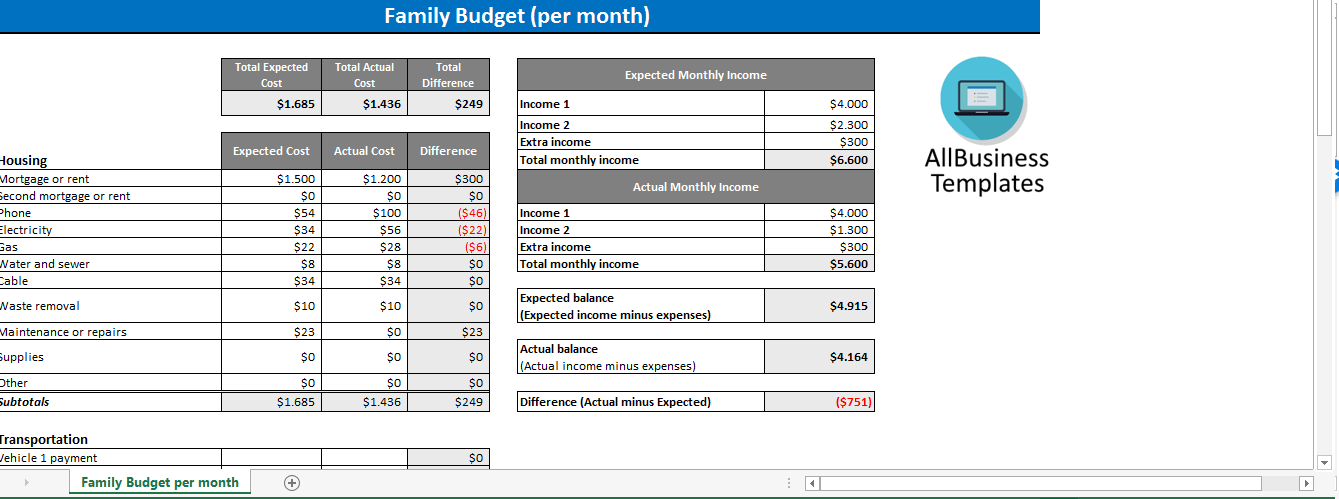Family Budget Monthly - Download this Monthly Family Budget template ...