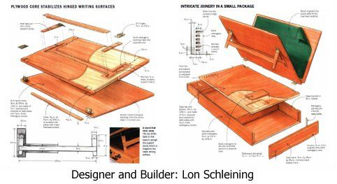 Portable Writing Desk Plans Build A Piece Of History The