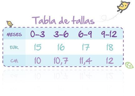 tabla de tallas bb