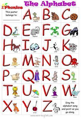 английский алфавит в картинках для детей распечатать ...