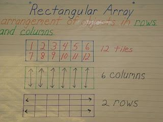 Rectangular Array -  I really like the arrows to help with knowing columns and rows