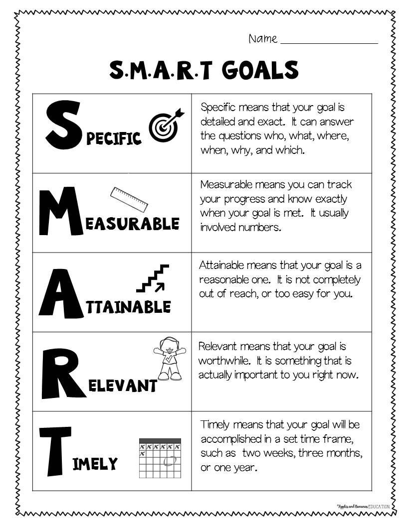 Smart Goals For Kids Define What S M A R T Goals Are And
