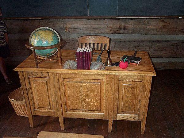 Teacher S Desk