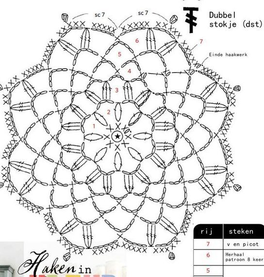 Tecendo Artes em Crochet | Crochet | Pinterest | Atrapasueños ...