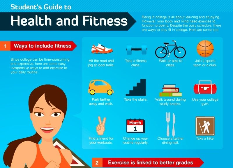 A student's guide to health and fitness. Given how busy a student's life can be, don't sacrifice your health! Great tips for workaholics too!