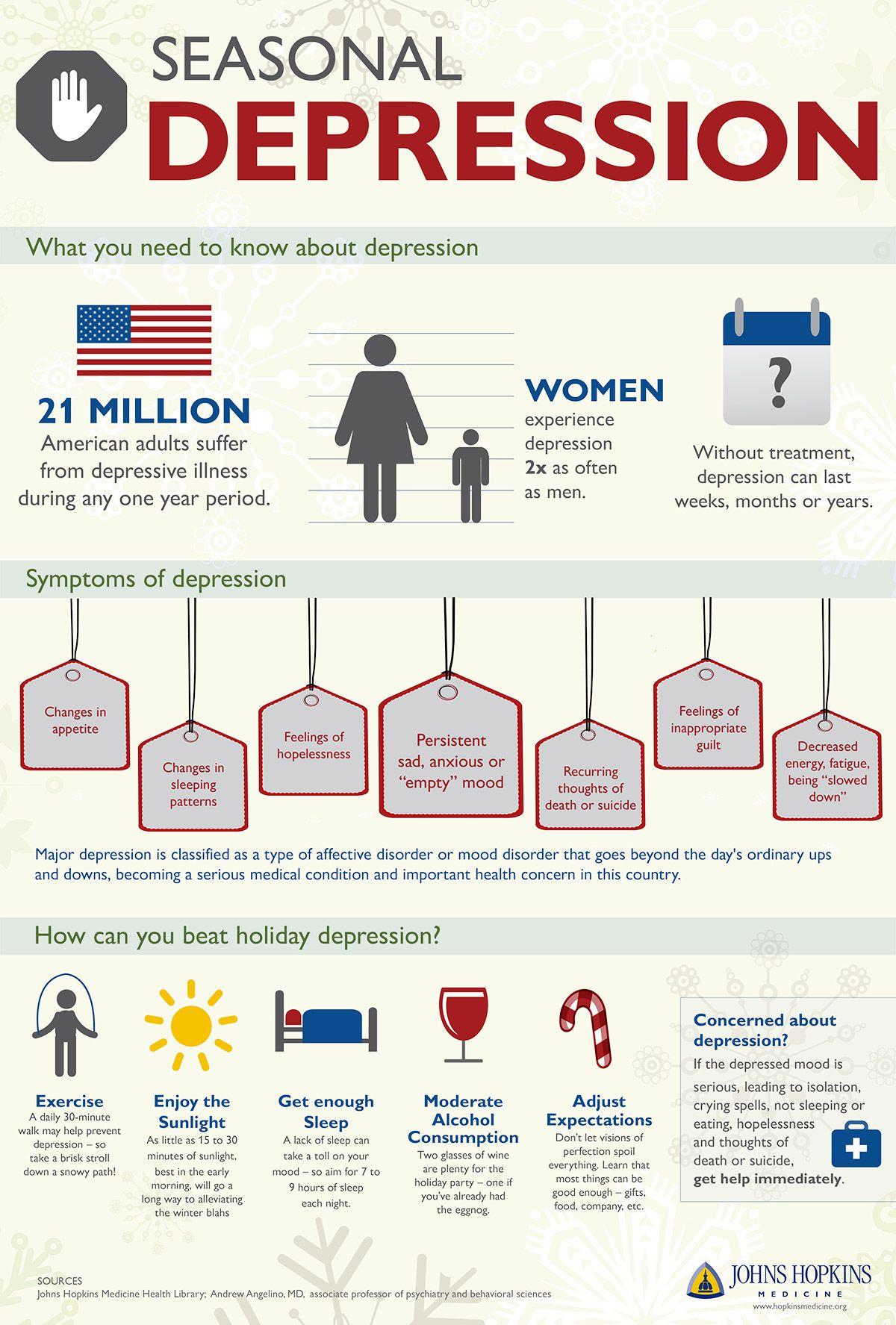 Seasonal Depression Infographic Mental Health