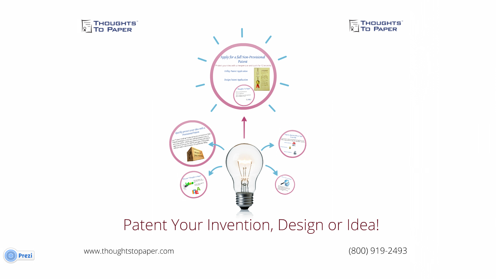 Patent Your New Invention Design Or Idea New Inventions Inventions Patent