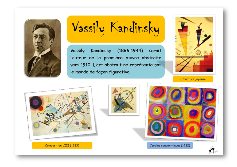 Arts Visuels Page 2 Le Blog De Chat Noir Kandinsky Cours D Art Les Arts