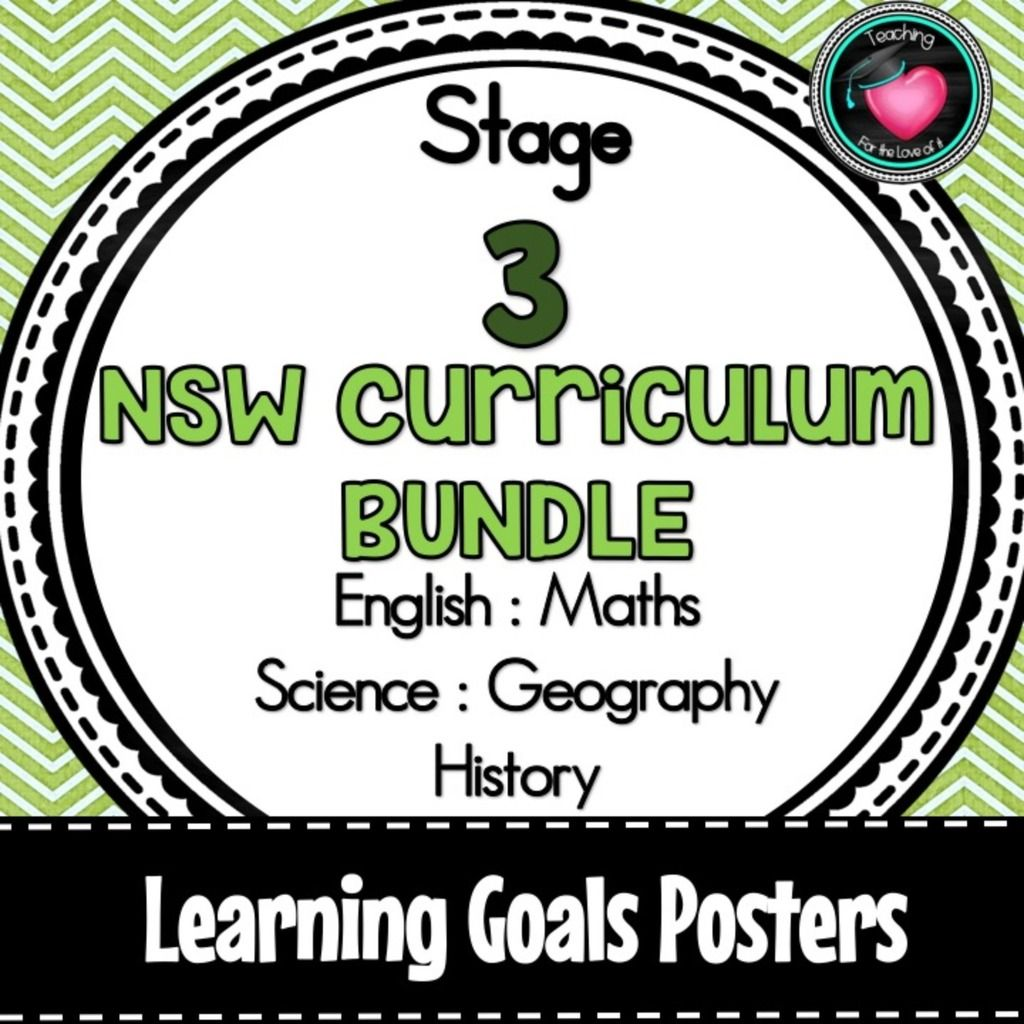 Stage 3 Years 5 6 Nsw Curriculum Learning Goals Bundle