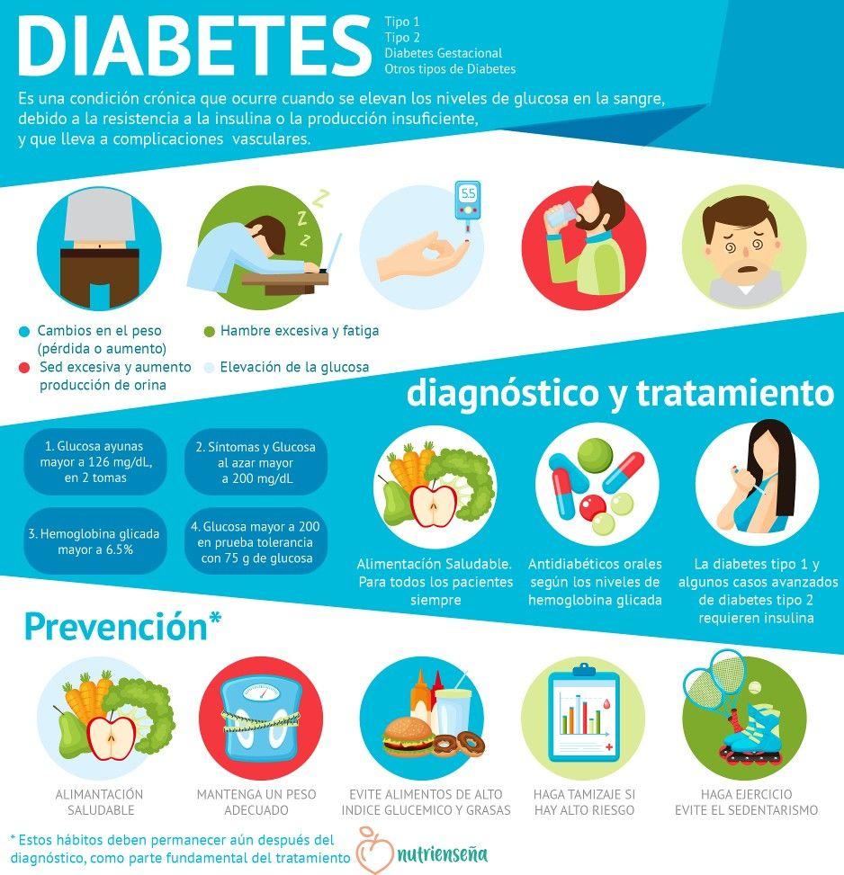 diagnóstico y tratamiento de síntomas de diabetes