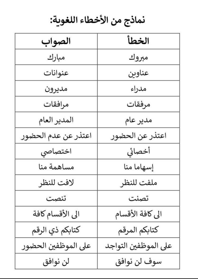 Pin On جمال اللغة العربية