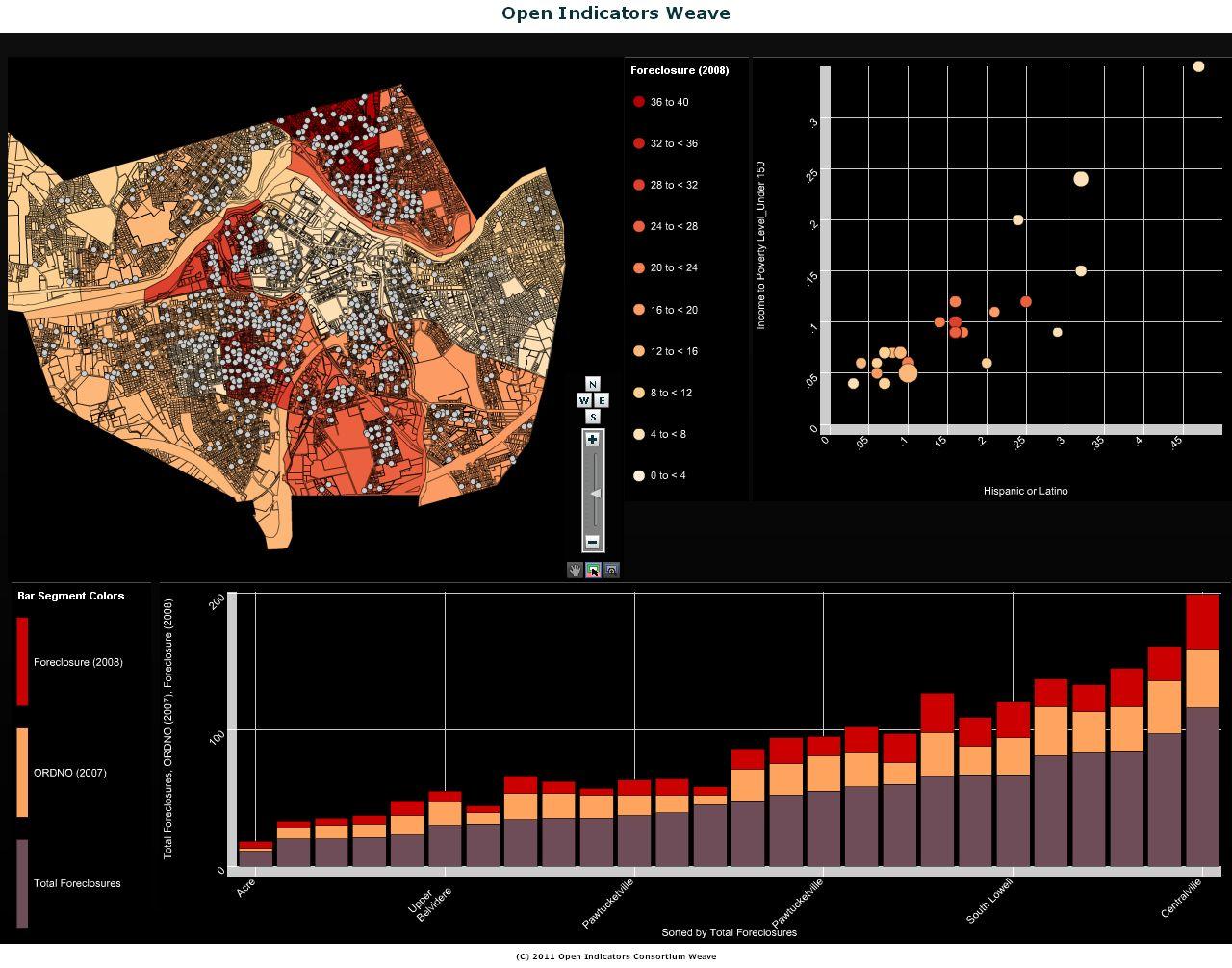 Weavewebbased visualization platform designed to enable