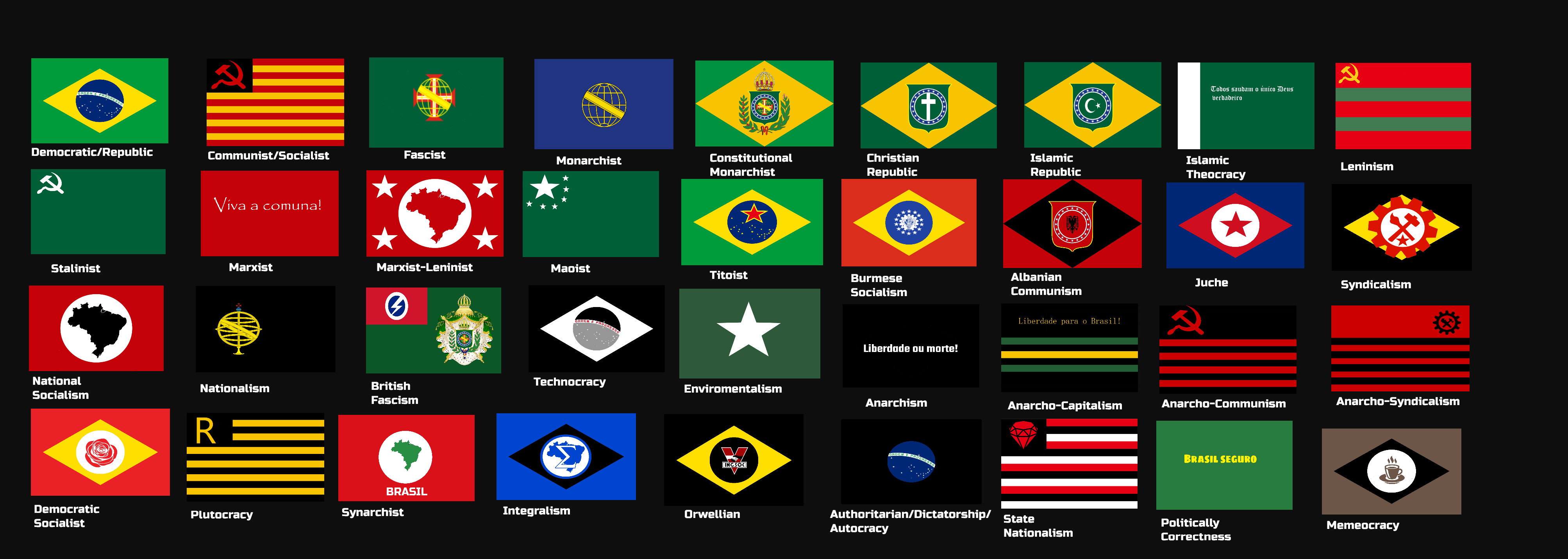 Ideology Flags Brazil By Aberdanne On Deviantart In 2020 Flag Ideology Deviantart