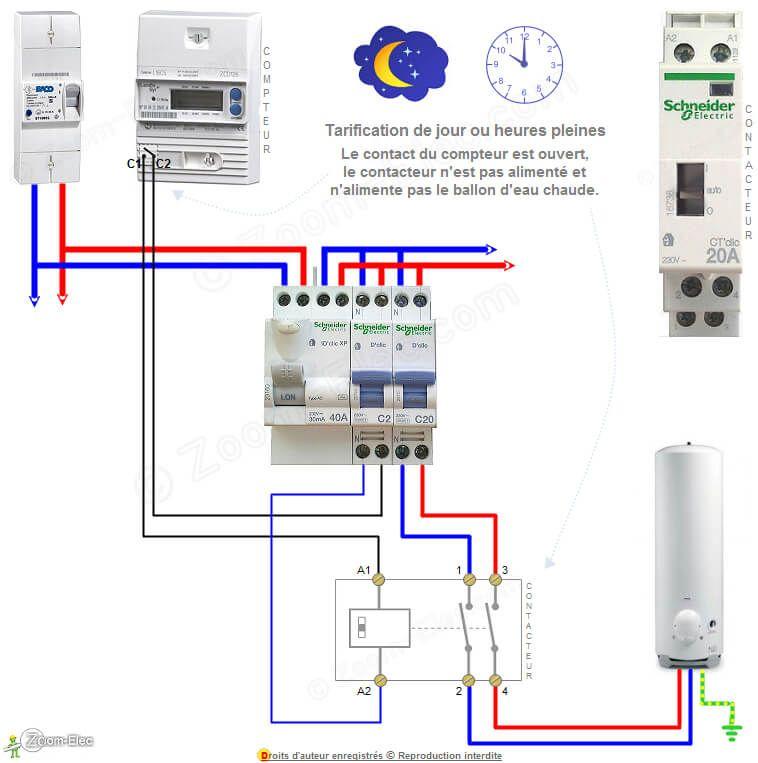 schéma electrique contacteur jour nuit - branchement du0027un contacteur