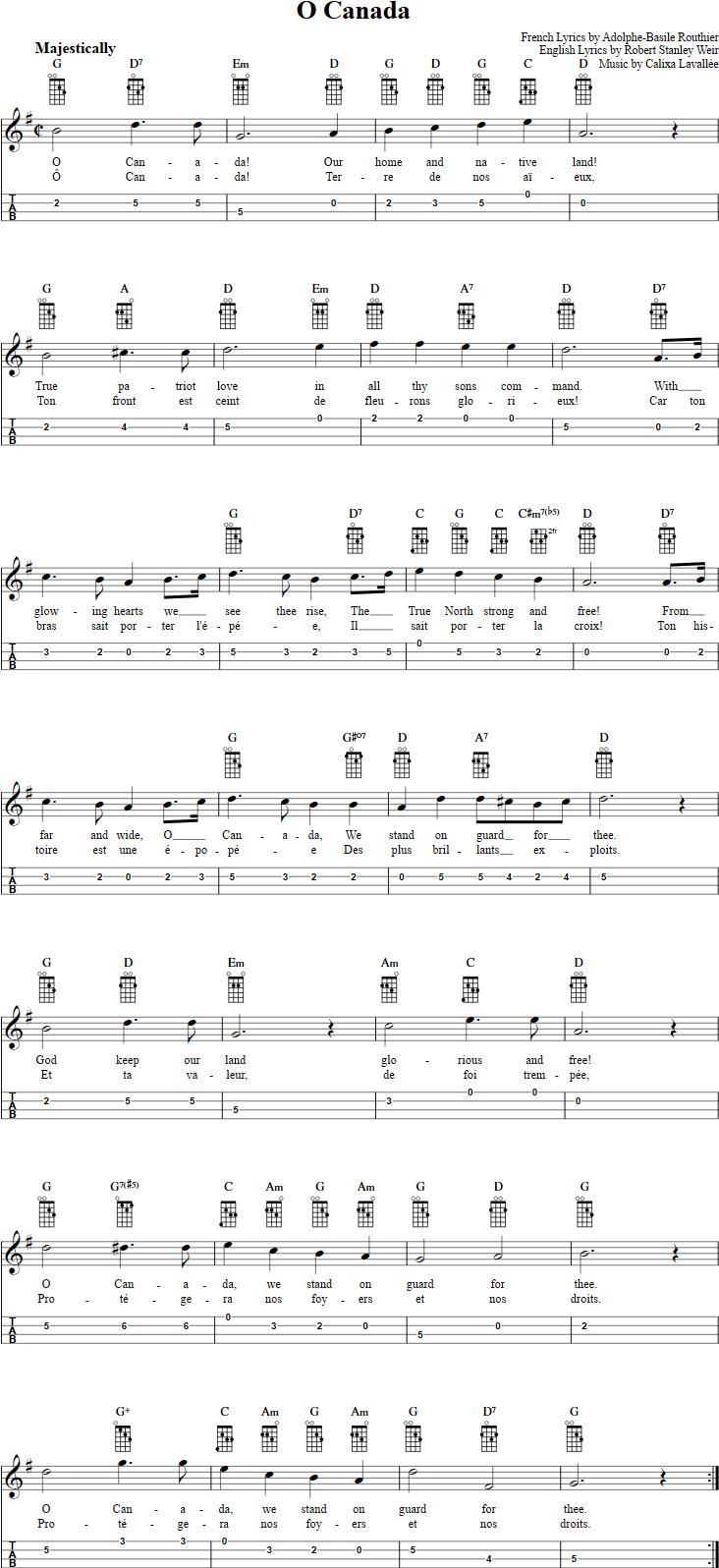 O canada mandolin tab mandolina tabulaturytablaturetabtabs o canada mandolin tab hexwebz Images