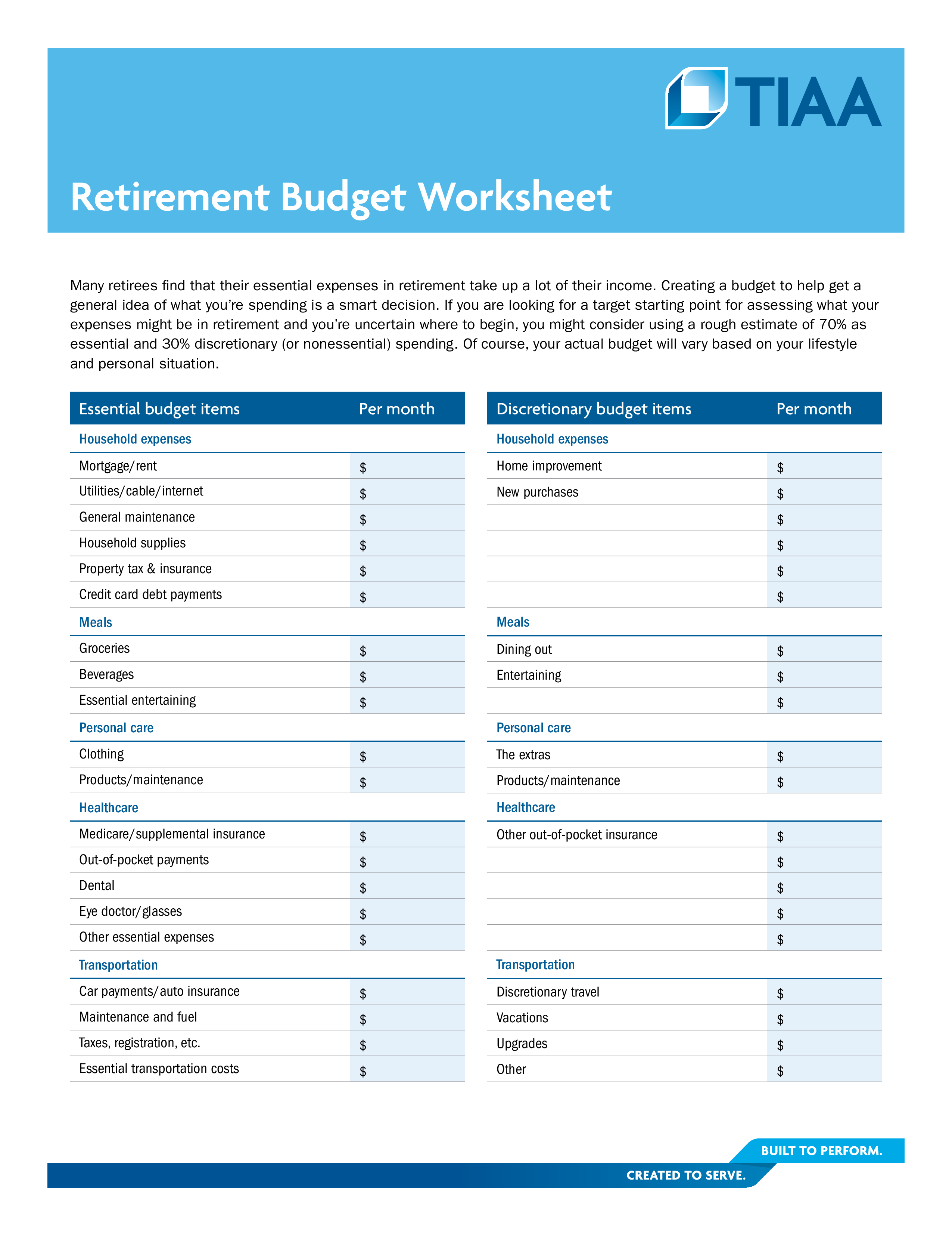 retirement budget worksheet how to create a retirement budget