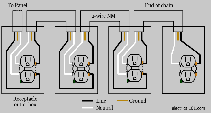 Picture Wiring Diagram For House Outlets Receptacle Wiring