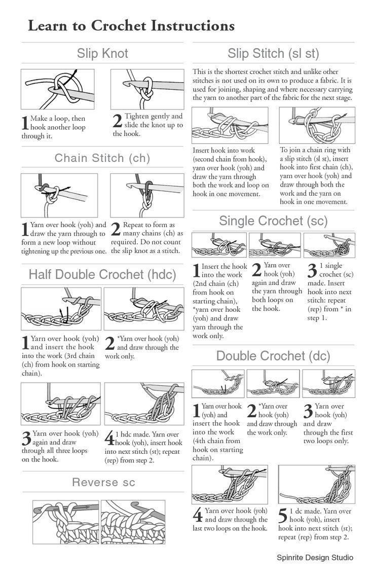 Knitting Terminology Basic Stitches : Free Printable Crochet Stitches Guide - WOW.com - Image Results Crochet P...