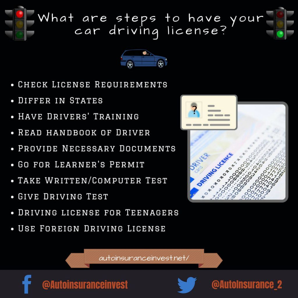 What Are Steps To Have Your Car Driving License Safe Driving