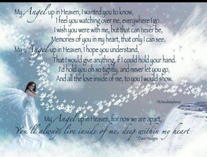 Little Angel Going To Heaven Happy Birthday In Heaven