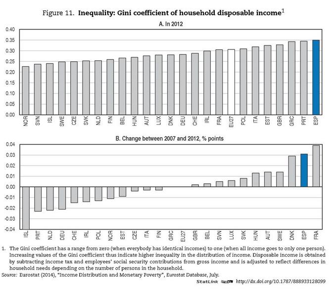 Pin On Yr 12 Global Disparities