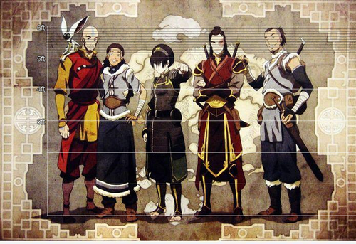 On the basis that Aang is 6' tall, the characters work out ...