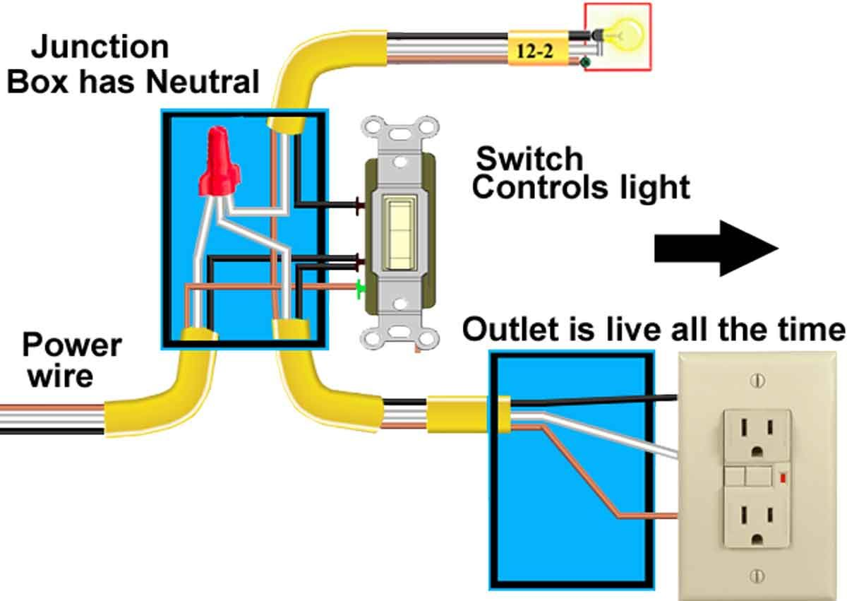home wiring switch with outlet simple wiring schema switched outlet wiring diagram light switch and plug wiring [ 1200 x 851 Pixel ]