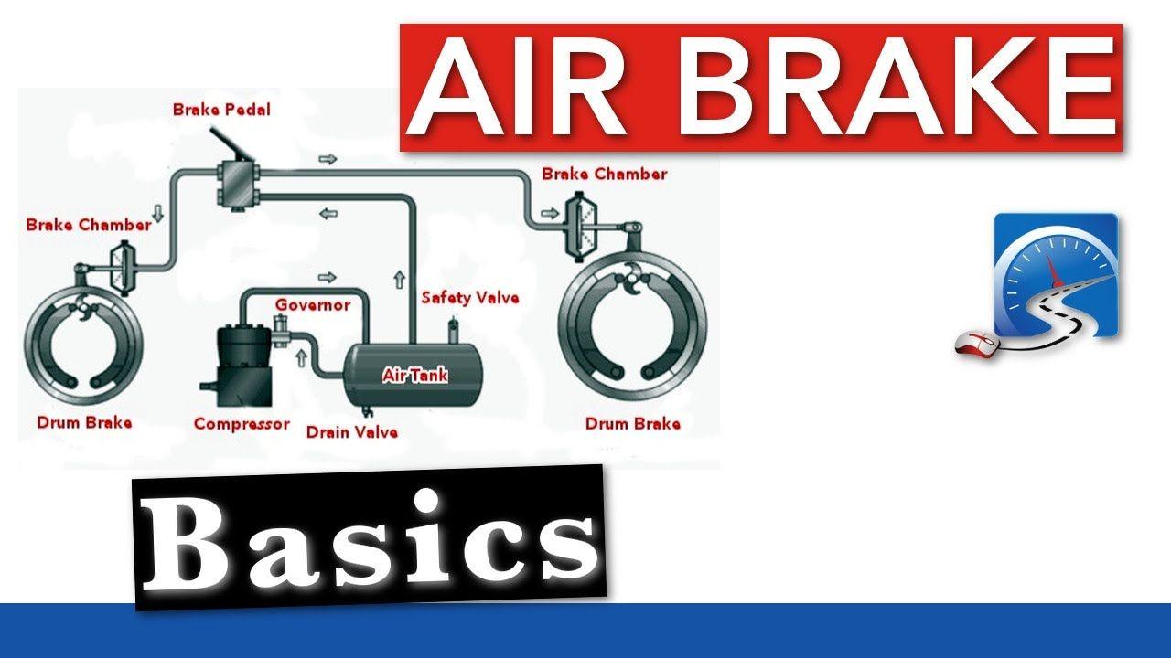 Basic CDL Air Brake Components Air Brake Smart Videos