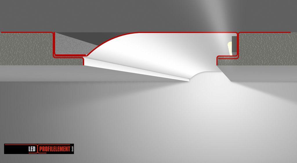 Unser Neues R10 F Putzprofil Besonderheiten Das Profil Für
