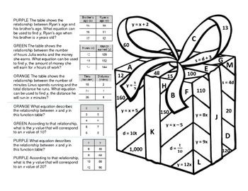 Equations, Functions and Sequences Coloring page ...