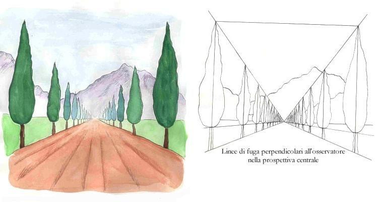 Annaritamaestra profondit e prospettiva nel 2019 arte for Programma per progettare stanze