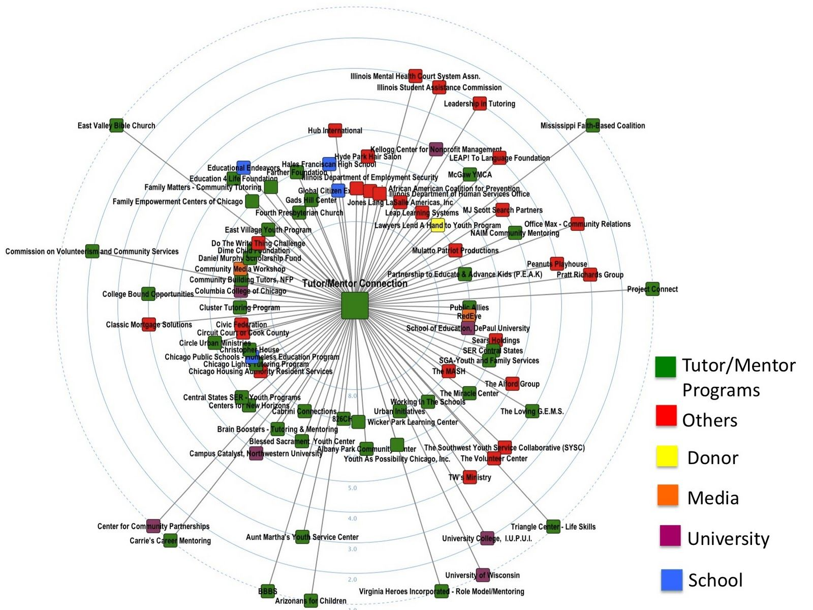 Social Network Analysis Social Network Analysis Of May - Social media analysis template