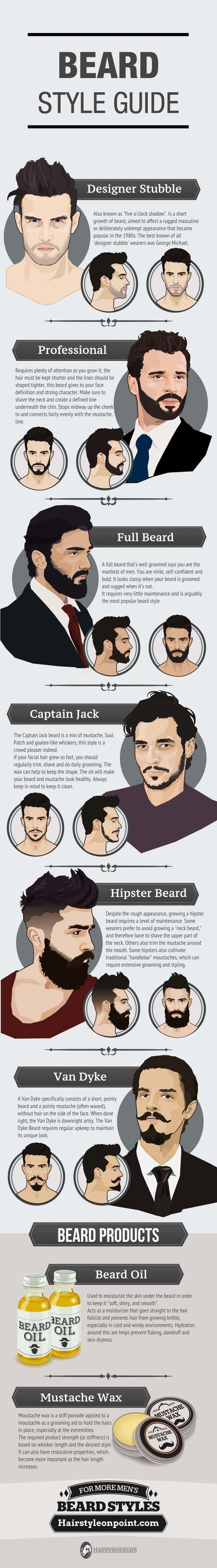 Mens haircut chart everything you need to know about growing u styling your beard