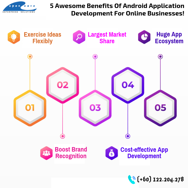 Knowing These 5 Advantages Of Android_Application